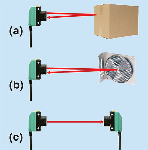 Typical-photoelectric-sensing-modes.jpg