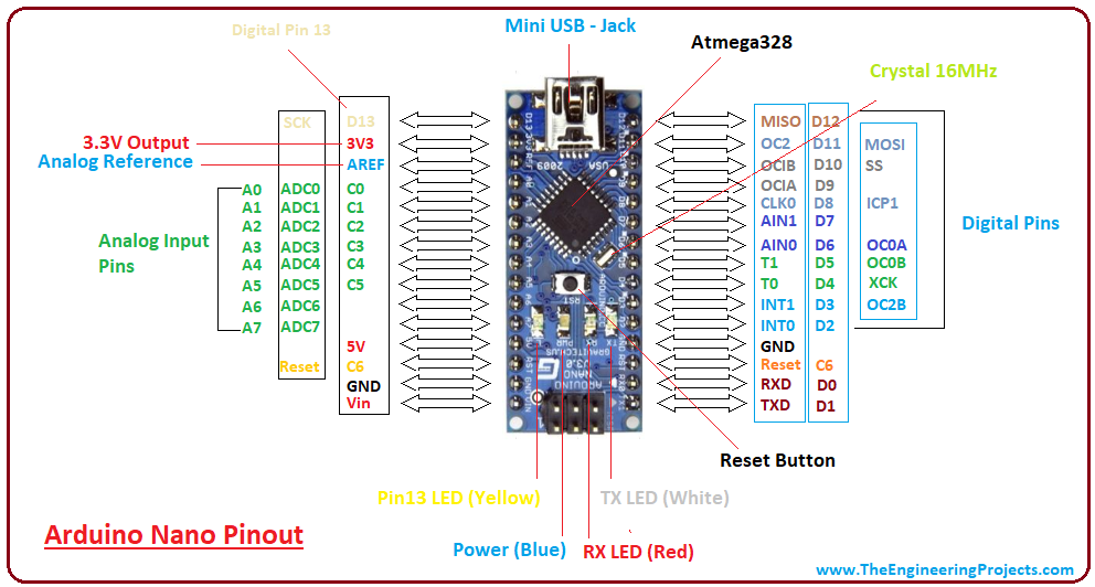 introduction-to-arduino-nano-13-1.png