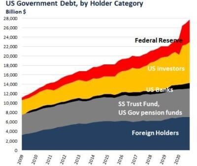US-sovereign-debt.md.jpg