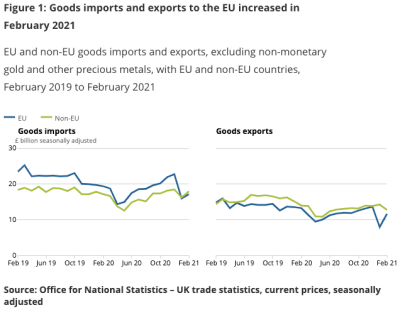 good-exports-and-imports-breakdown.png