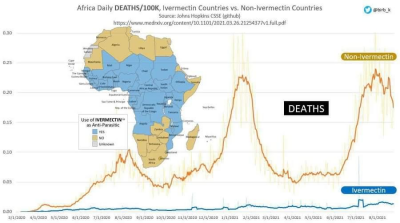 africa-ivermectin.png