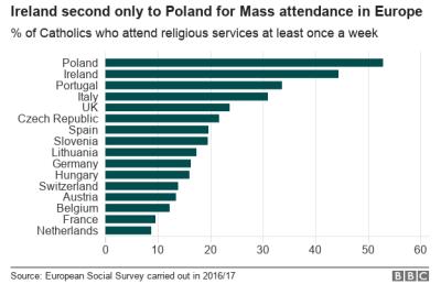 mass-attendance.png